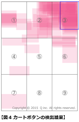 図4.カートボタンの検出結果
